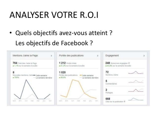 ANALYSER VOTRE R.O.I • Quels objectifs avez-vous atteint ? Les objectifs de Facebook ?