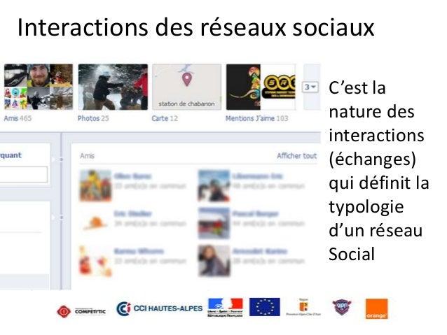 Interactions des réseaux sociaux • C'est la nature des interactions (échanges) qui définit la typologie d'un réseau Social