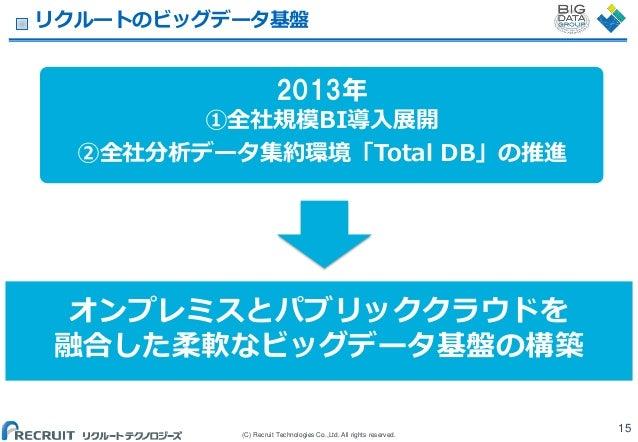 リクルートのビッグデータ基盤  2013年 ①全社規模BI導入展開 ②全社分析データ集約環境「Total DB」の推進  オンプレミスとパブリッククラウドを 融合した柔軟なビッグデータ基盤の構築 (C) Recruit Technologies...