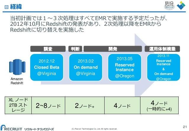 経緯 当初計画では1~3次処理はすべてEMRで実施する予定だったが、 2012年10月にRedshiftの発表があり、2次処理以降をEMRから Redshiftに切り替えを実施した  調査 2012.12 Closed Beta @Virgin...