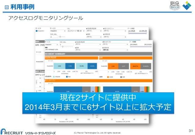 利用事例 アクセスログモニタリングツール  現在2サイトに提供中 2014年3月までに6サイト以上に拡大予定  (C) Recruit Technologies Co.,Ltd. All rights reserved.  31