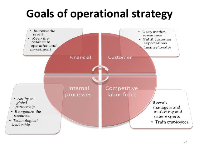 operations strategy rumack case Marketing strategy: in contrast with the research findings of scherer at al, it is that in the pharmaceutical company large number of the diversified portfolio might.
