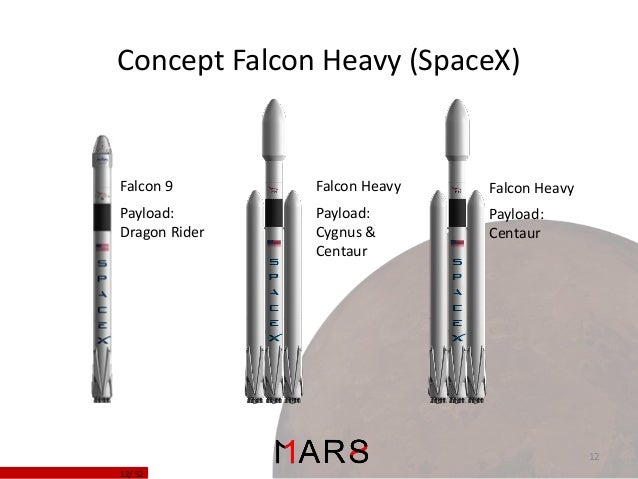 SpaceX Dragon V3 Concept - Pics about space