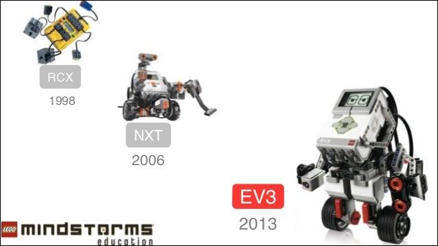 EV3紹介プレゼン@Yahoo! Japan Open Hack Day 2 Slide 2