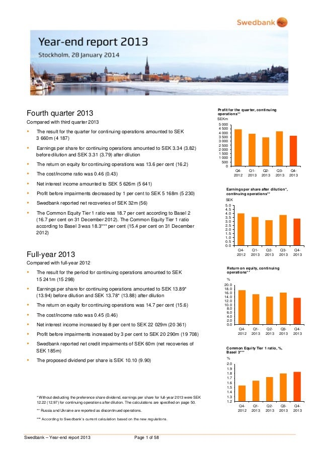 Fourth quarter 2013 Compared with third quarter 2013    The result for the quarter for continuing operations amounted to ...