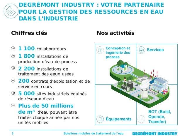 FR - Présentation Solutions Mobiles de traitement de l'eau pour l'industrie - Degrémont Industry Slide 3