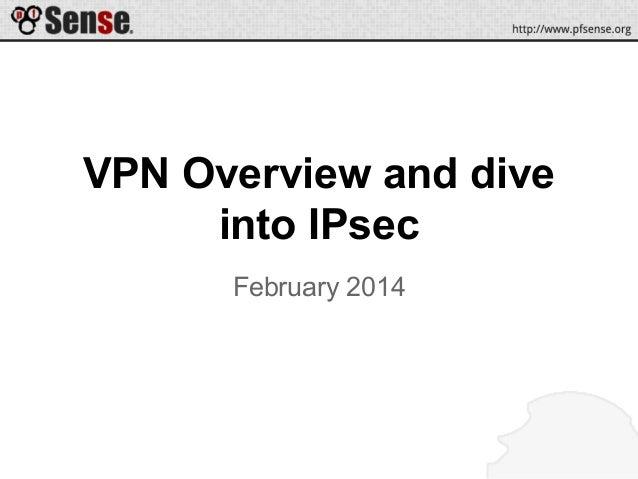 VPN Overview and IPsec Intro