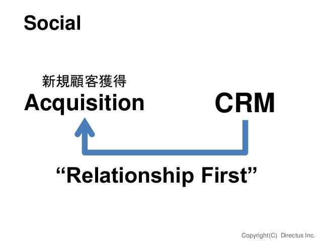 "Social 新規顧客獲得  Acquisition  CRM  ""Relationship First"" Copyright(C) Directus Inc."