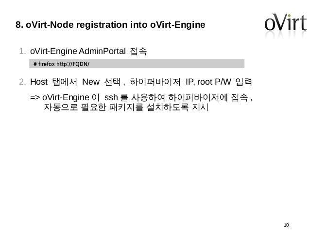 How to deploy oVirt using Nested KVM environment?