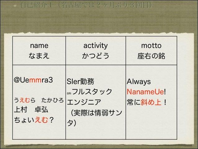 20140209 fxos名古屋 Slide 3