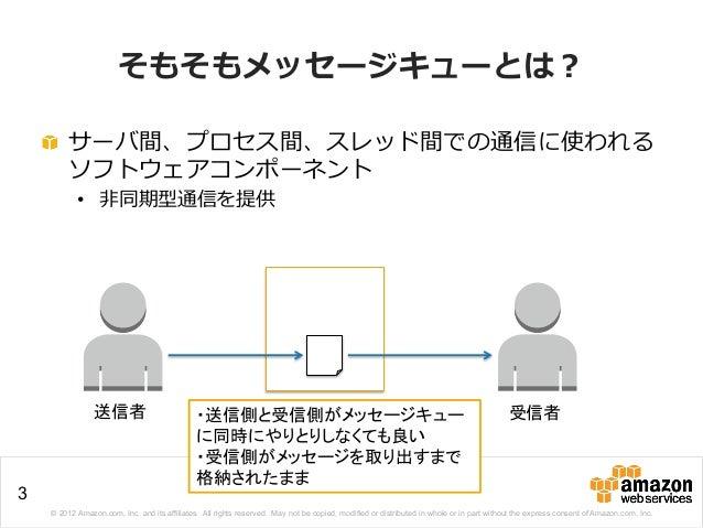 [AWSマイスターシリーズ] Amazon SQS / SNS Slide 3