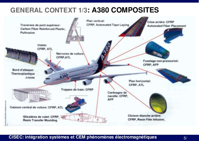 composite materials for aircraft structures pdf