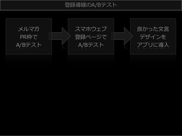 STEP1 → STEP2