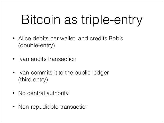 Bitcoin retail store