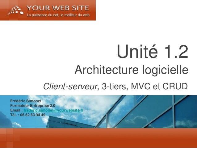 Fondamentaux des cms for Architecture logicielle exemple