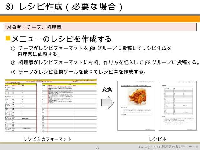 21. 8) レシピ作成(