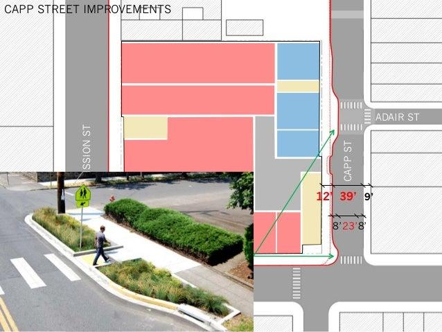 MISSIONST CAPPST 16TH ST ADAIR ST 39'12' 9' CAPP STREET IMPROVEMENTS 23'8' 8'