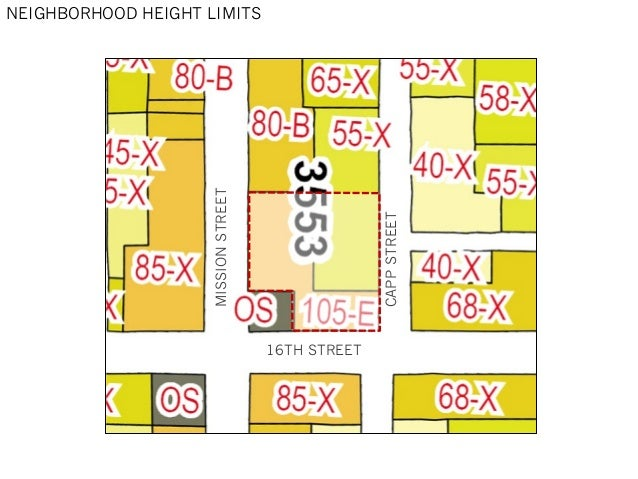 NEIGHBORHOOD HEIGHT LIMITS MISSIONSTREET CAPPSTREET 16TH STREET