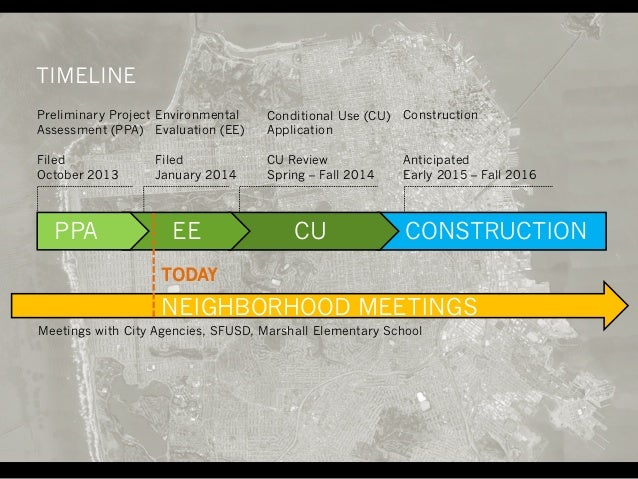 Preliminary Project Assessment (PPA) Filed October 2013 Environmental Evaluation (EE) Filed January 2014 Conditional Use (...