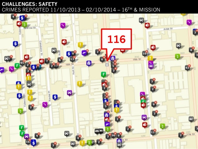 CHALLENGES: SAFETY CRIMES REPORTED 11/10/2013 – 02/10/2014 – 16TH & MISSION 116