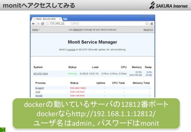 dockerの動いているサーバの12812番ポート dockerならhttp://192.168.1.1:12812/ ユーザ名はadmin、パスワードはmonit 10