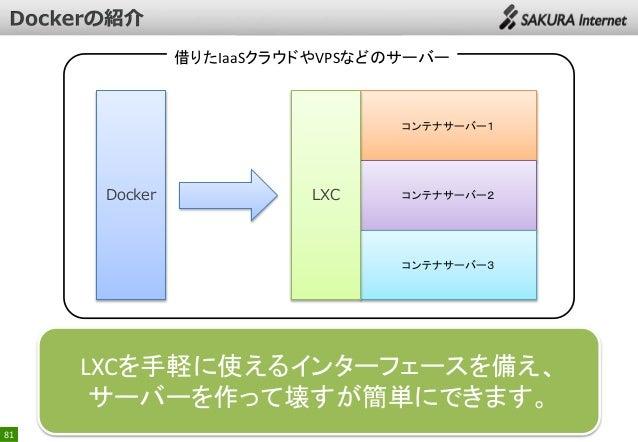 借りたIaaSクラウドやVPSなどのサーバー  コンテナサーバー1  Docker  LXC  コンテナサーバー2  コンテナサーバー3  LXCを手軽に使えるインターフェースを備え、 サーバーを作って壊すが簡単にできます。 81