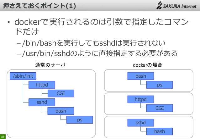 • dockerで実行されるのは引数で指定したコマン ドだけ – /bin/bashを実行してもsshdは実行されない – /usr/bin/sshdのように直接指定する必要がある 通常のサーバ  dockerの場合  /sbin/init  ...
