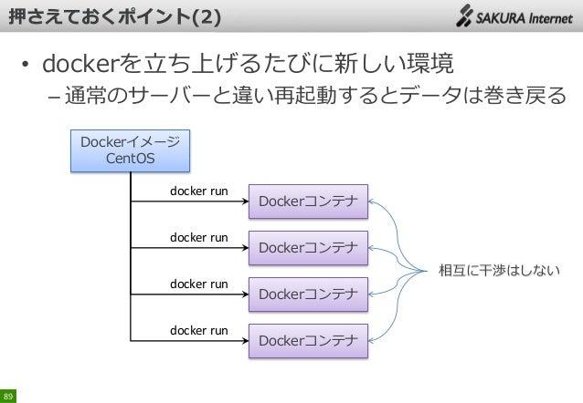 • dockerを立ち上げるたびに新しい環境 – 通常のサーバーと違い再起動するとデータは巻き戻る Dockerイメージ CentOS docker run  Dockerコンテナ  docker run  Dockerコンテナ 相互に干渉はし...