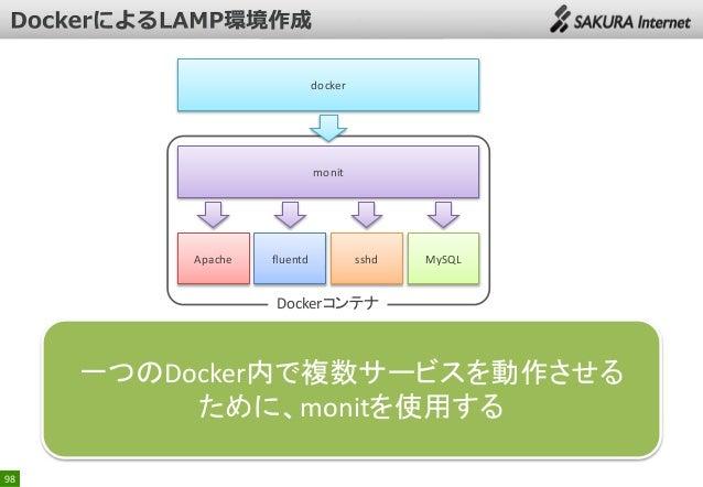 docker  monit  Apache  fluentd  sshd  MySQL  Dockerコンテナ  一つのDocker内で複数サービスを動作させる ために、monitを使用する 98