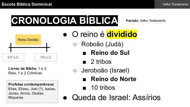 CRONOLOGIA BÍBLICA Escola Bíblica Dominical Velho Testamento Período: Velho Testamento 700 a.C. ● O reino é dividido ○ Rob...