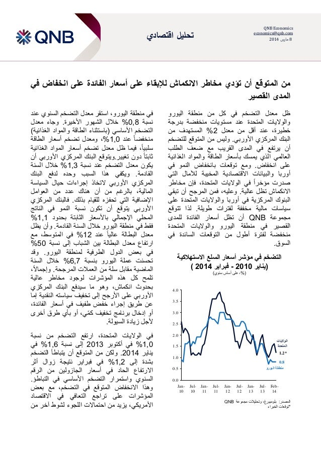 QNB Economics economics@qnb.com 8 مارس 2014  تحليل اقتصادي  من المتوقع أن تؤدي مخاطر االنكماش لإلبقاء على أسع...