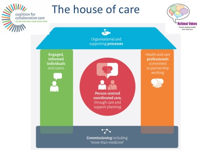 Person Centred Care In Health And Social Care