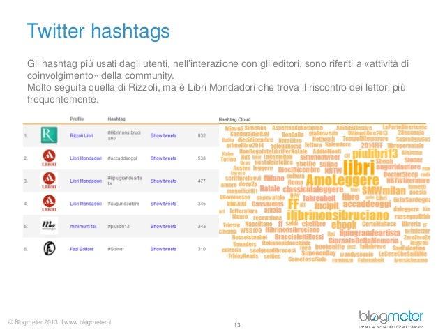 © Blogmeter 2013 I www.blogmeter.it Twitter hashtags 13 Gli hashtag più usati dagli utenti, nell'interazione con gli edito...