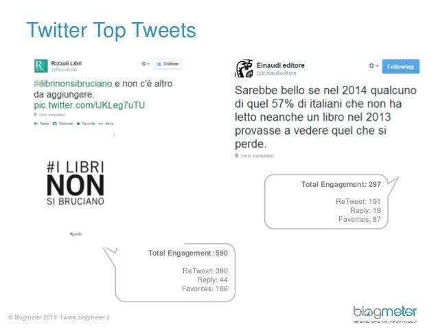 © Blogmeter 2013 I www.blogmeter.it Twitter Top Tweets Total Engagement: 590 ReTweet: 380 Reply: 44 Favorites: 166 Total E...