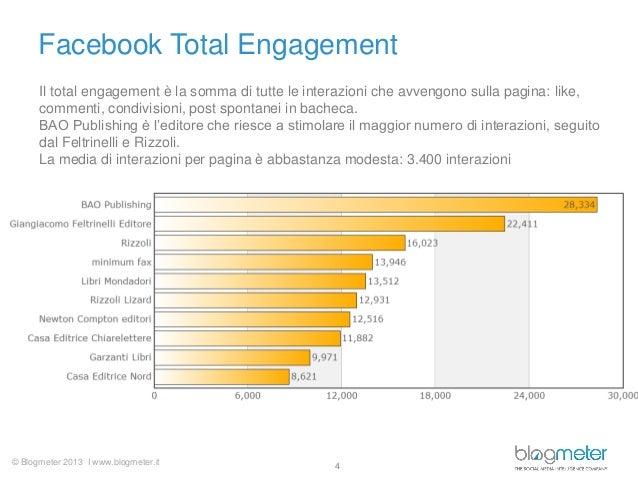 © Blogmeter 2013 I www.blogmeter.it Facebook Total Engagement 4 Il total engagement è la somma di tutte le interazioni che...