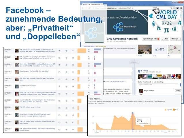 """Facebook – zunehmende Bedeutung, aber: """"Privatheit"""" und """"Doppelleben"""""""