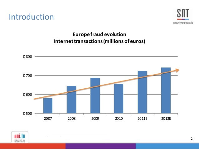 Example-Dependent Cost-Sensitive Credit Card Fraud Detection Slide 2