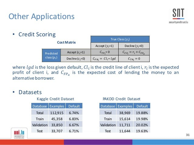 Example-Dependent Cost-Sensitive Credit Card Fraud Detection