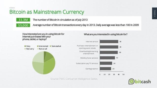 Rechenaufwand bitcoin value