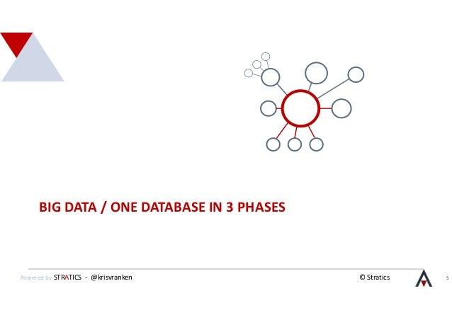 Big Data And One Database