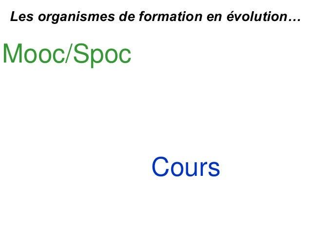 Multimodalité Unimodalité Les organismes de formation en évolution…