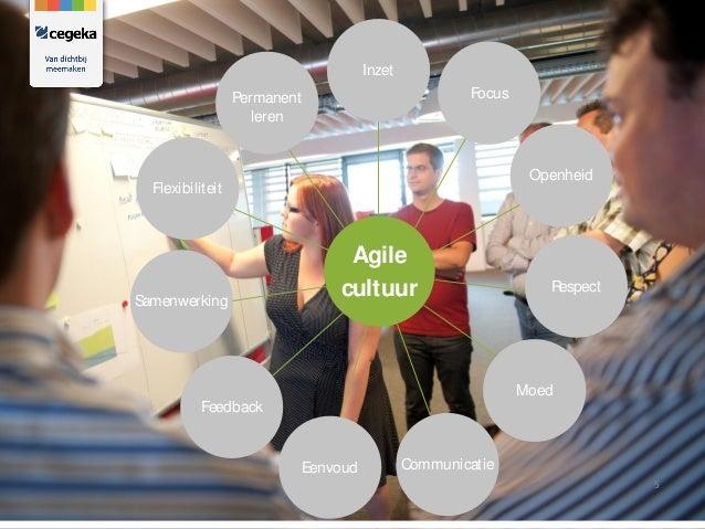 6 Agile cultuur Focus Openheid Respect Moed CommunicatieEenvoud Feedback Samenwerking Flexibiliteit Permanent leren Inzet ...
