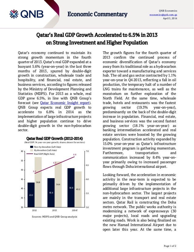 Page 1 of 2 Economic Commentary QNB Economics economics@qnb.com.qa April 5, 2014 Qatar's Real GDP Growth Accelerated to 6....