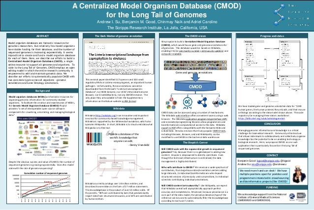 A Centralized Model Organism Database (CMOD) for the Long Tail of Genomes ABSTRACT Andrew I. Su, Benjamin M. Good, Chinmay...