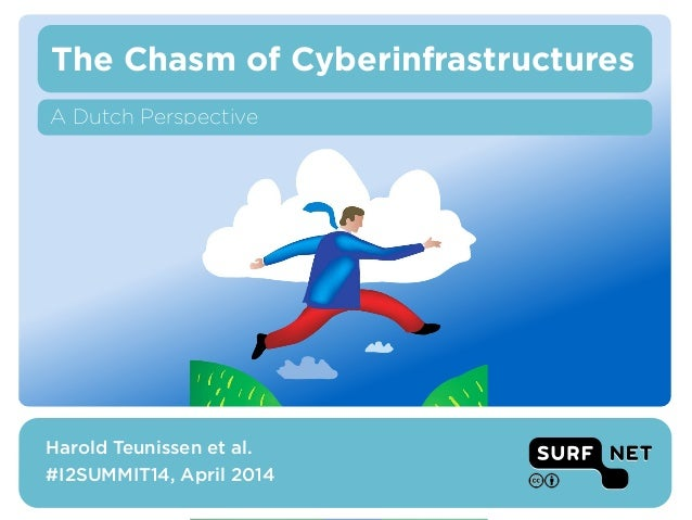 The Chasm of Cyberinfrastructures Harold Teunissen et al. #I2SUMMIT14, April 2014 A Dutch Perspective