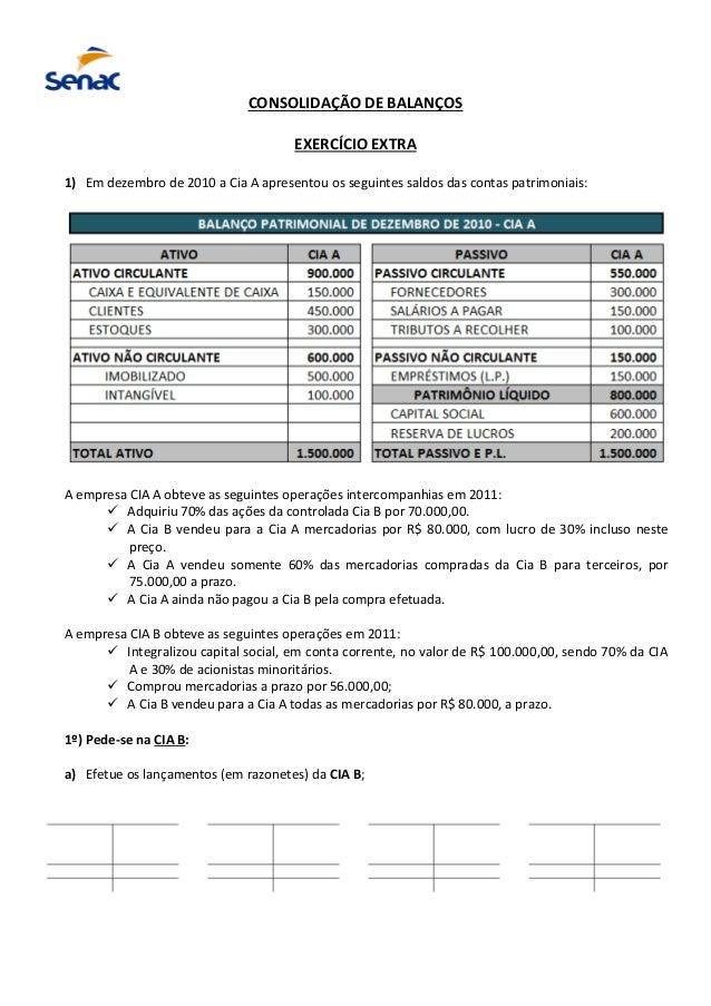 CONSOLIDAÇÃO DE BALANÇOS EXERCÍCIO EXTRA 1) Em dezembro de 2010 a Cia A apresentou os seguintes saldos das contas patrimon...