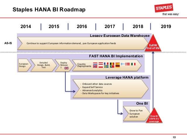 20140409 Sap Innovation Forum Staples Bi Road To Hana