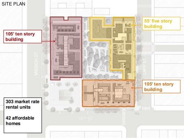 SITE PLAN 55' five story building 105' ten story building 105' ten story building 303 market rate rental units 42 affordab...