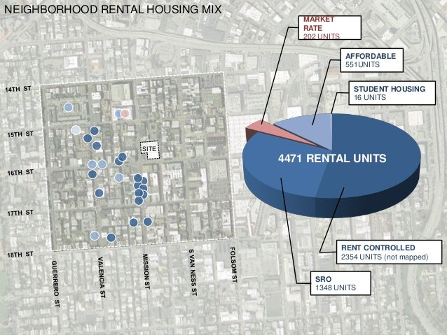 4471 RENTAL UNITS NEIGHBORHOOD RENTAL HOUSING MIX RENT CONTROLLED 2354 UNITS (not mapped) AFFORDABLE 551UNITS SRO 1348 UNI...