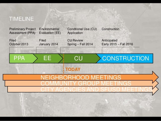 CITY AGENCIES AND SFUSD MEETINGS COMMUNITY GROUP MEETINGS Preliminary Project Assessment (PPA) Filed October 2013 Environm...